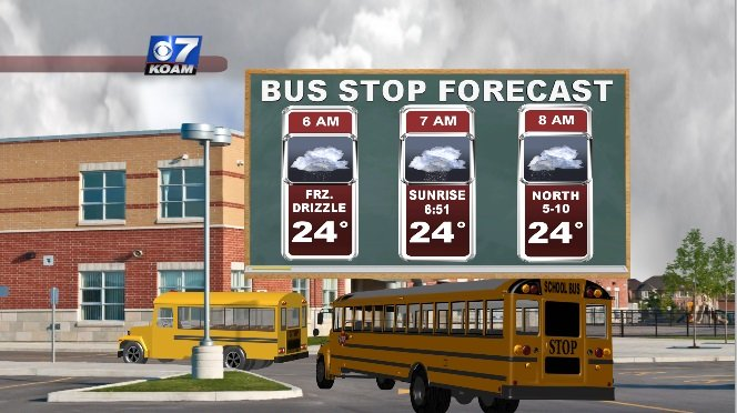 Bus Stop Forecast – Thursday