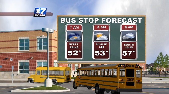 Wednesday Bus Stop Forecast