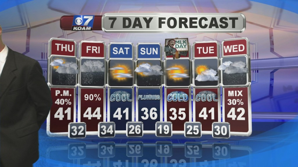 Weather for January 16th