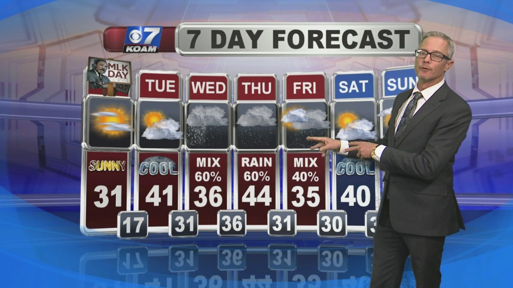 Weather for January 20th