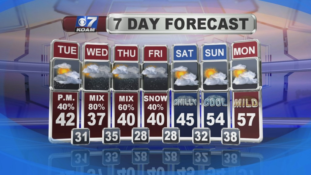 Morning weather for January 21st