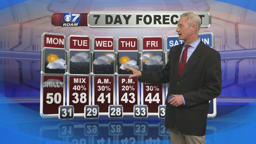 Morning weather for January 27th
