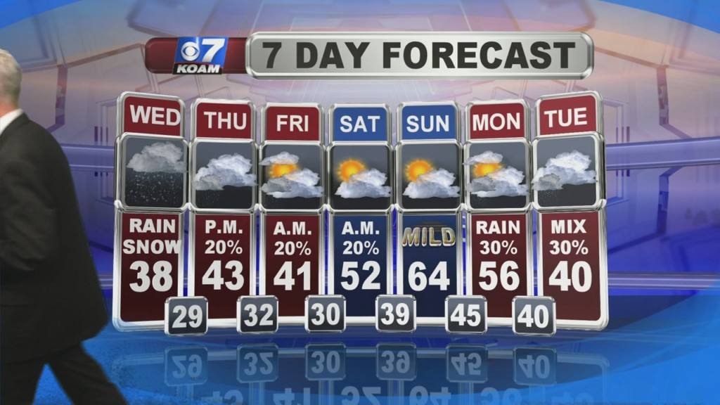 morning weather for january 29th