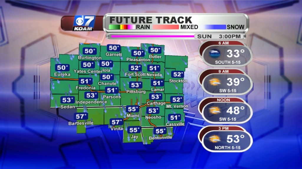 Future track weather map