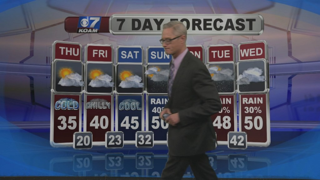 Weather for February 6th