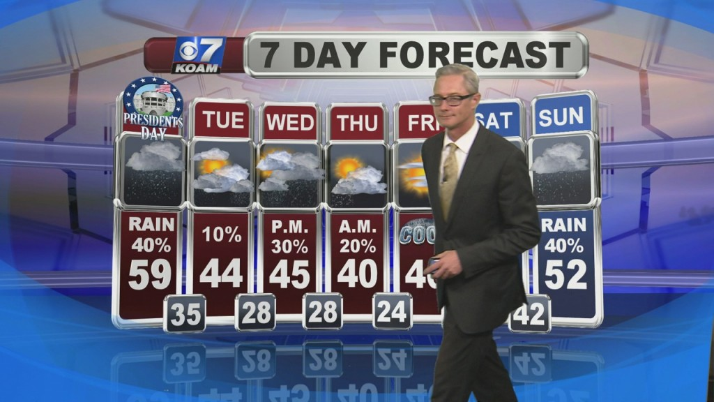 weather for february 17th