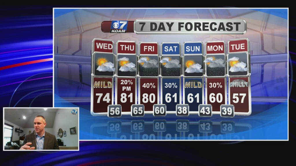 Weather Update With Doug Heady 6:00 Pm 3 24