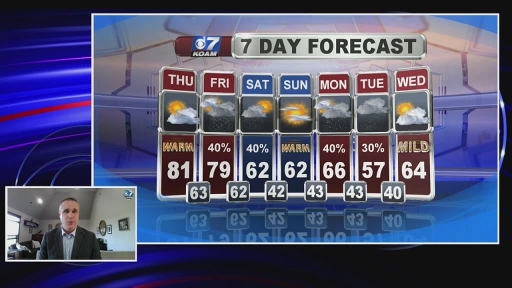 Weather Update With Doug Heady 6:00 Pm 3 25