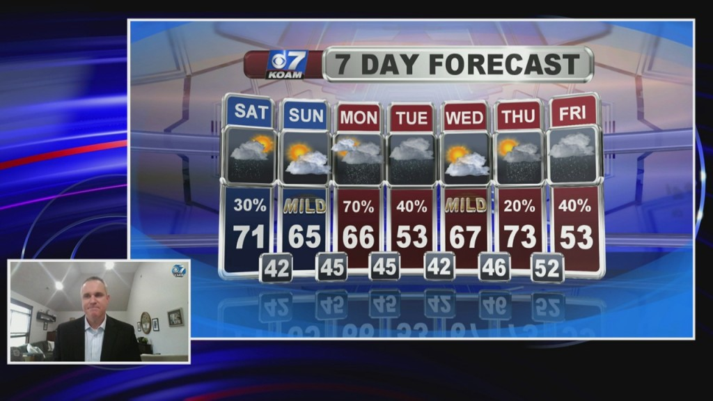 A Look At Local Weather With Doug Heady (3 27)