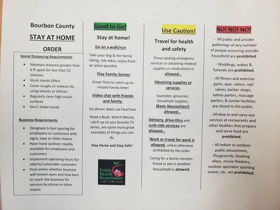 Bourbon County Stay At Home Chart