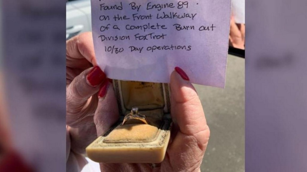 Firefighters find wedding ring in burned home