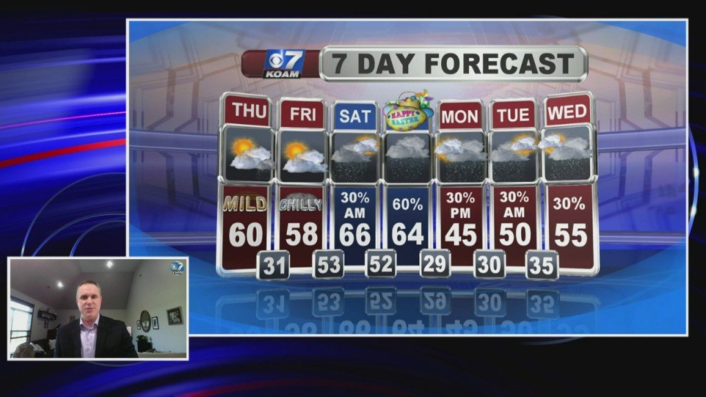 Weather Update With Doug Heady 6:00 Pm 4 8