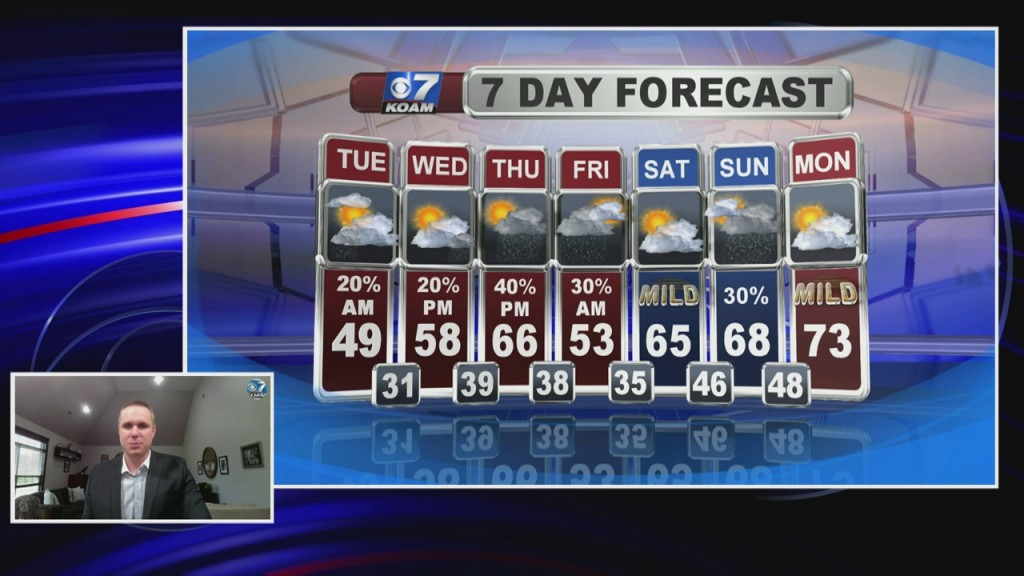 A Look At Local Weather With Doug Heady At 6pm (4 13)