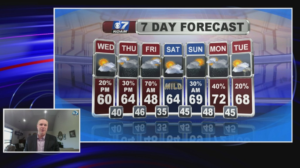 A Look At Local Weather With Doug Heady At 6pm (4 14)