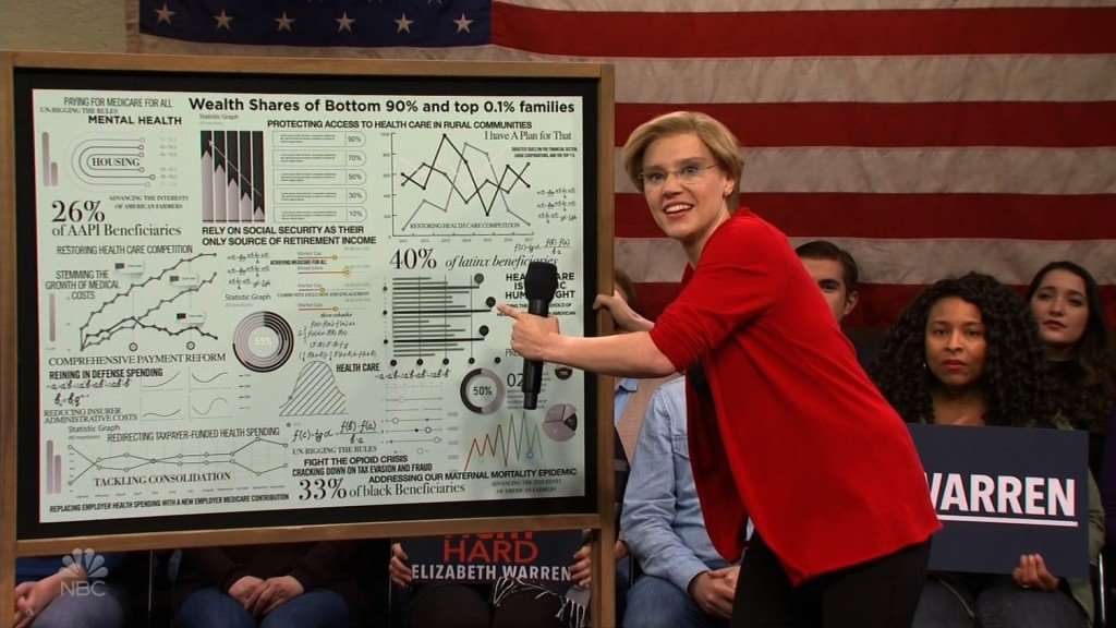 Kate McKinnon breaks down Elizabeth Warren's healthcare plan on 'SNL'