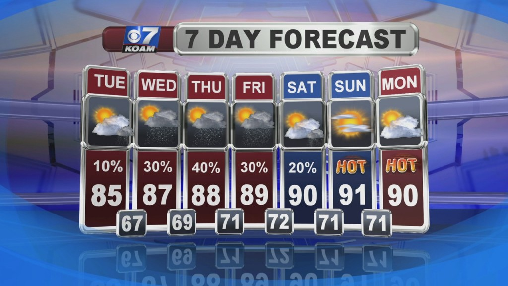 A Look At Local Weather With Nick Kelly At 6pm (6 1)