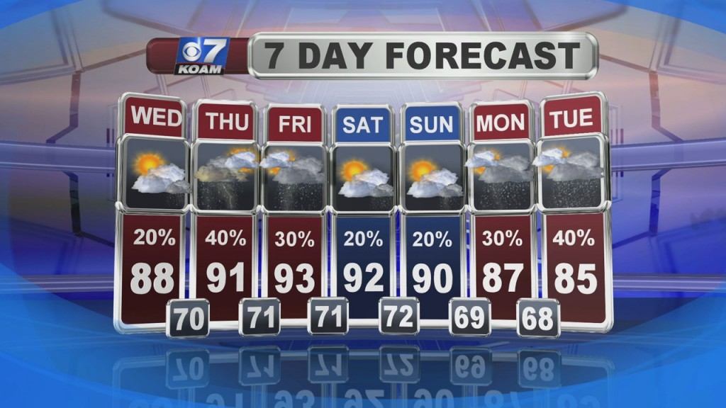 A Look At Local Weather With Doug Heady At 6pm (6 2)