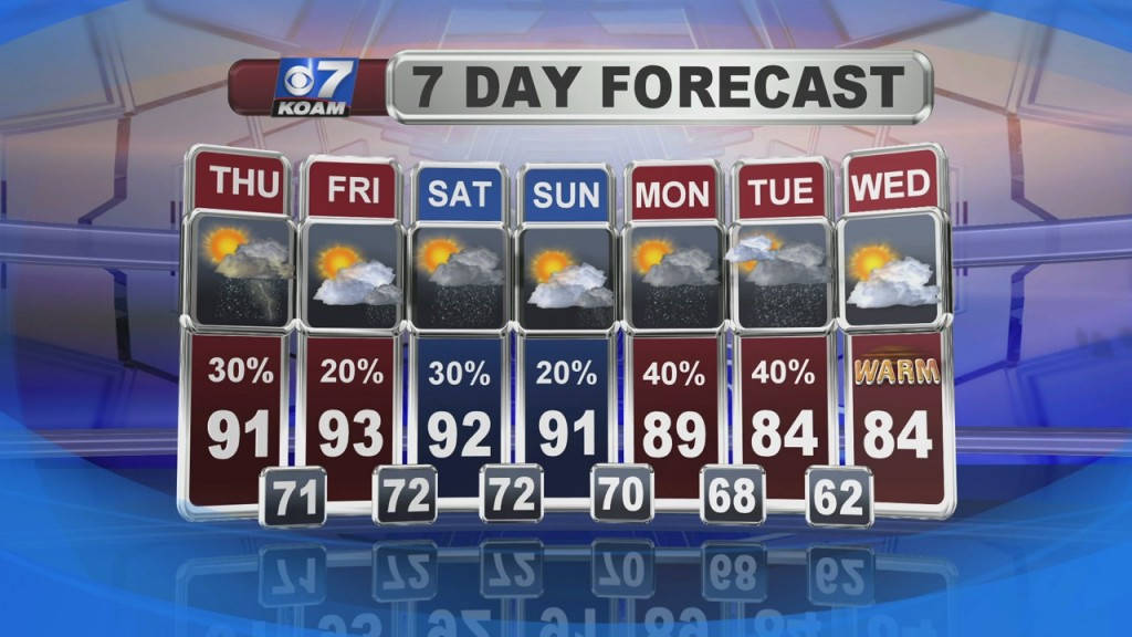 A Look At Local Weather With Doug Heady At 6pm (6 3)