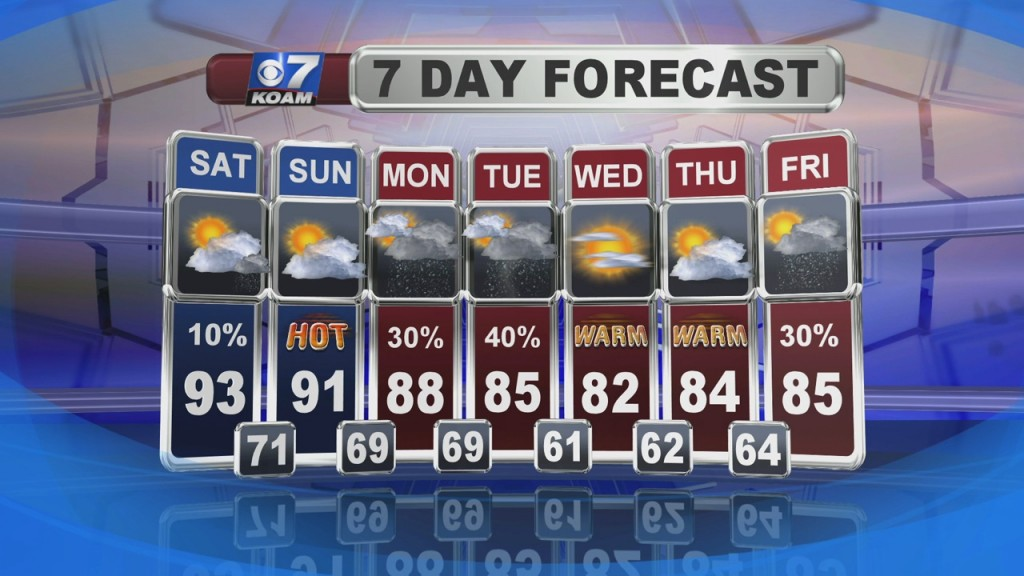 A Look At Local Weather With Nick Kelly At 6pm (6 5)