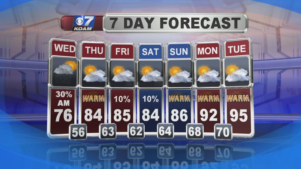 A Look At Local Weather With Doug Heady At 6pm (6 9)