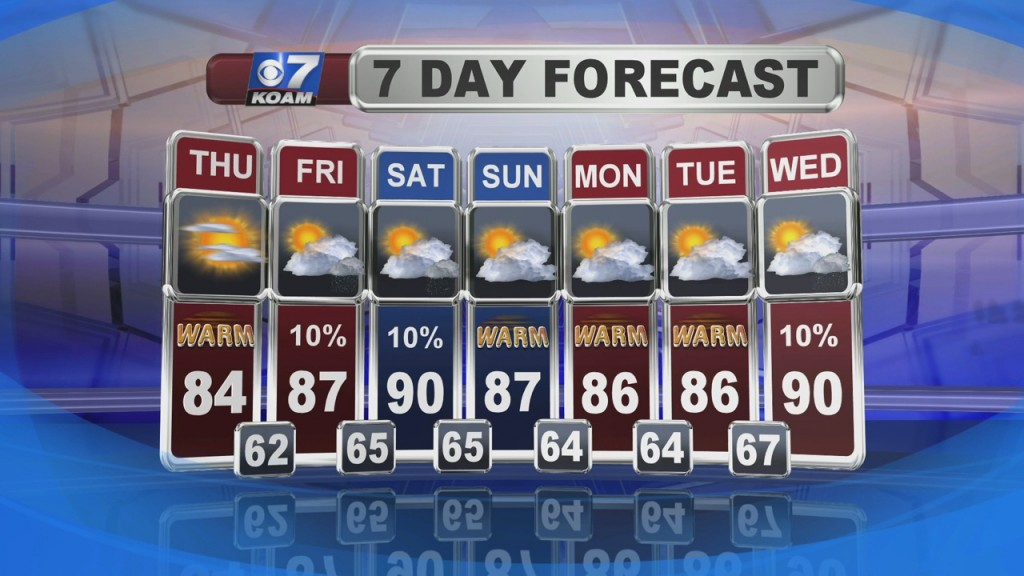 A Look At Local Weather With Doug Heady At 6pm (6 10)