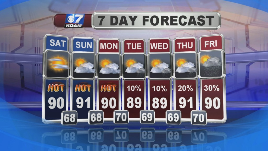A Look At Local Weather With Nick Kelly At 6pm (6 12)