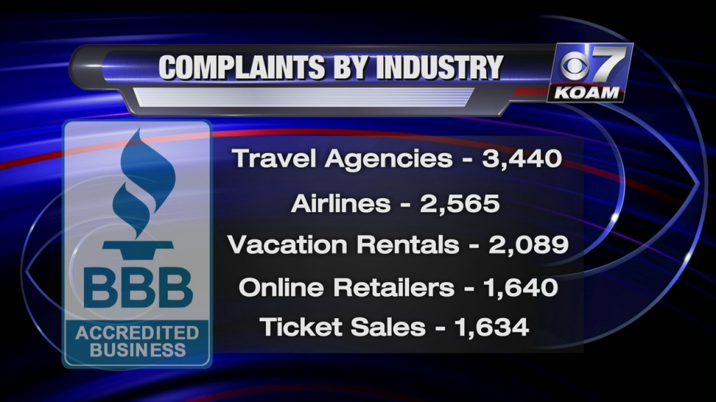 Bbb scams graphic