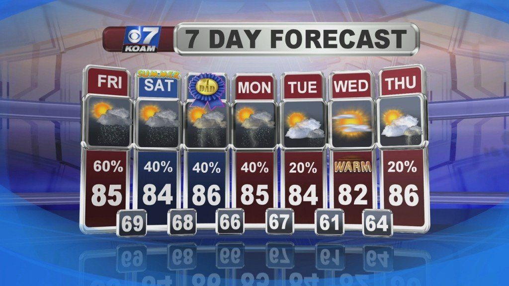 A Look At Local Weather With Nick Kelly At 6pm (6 18)