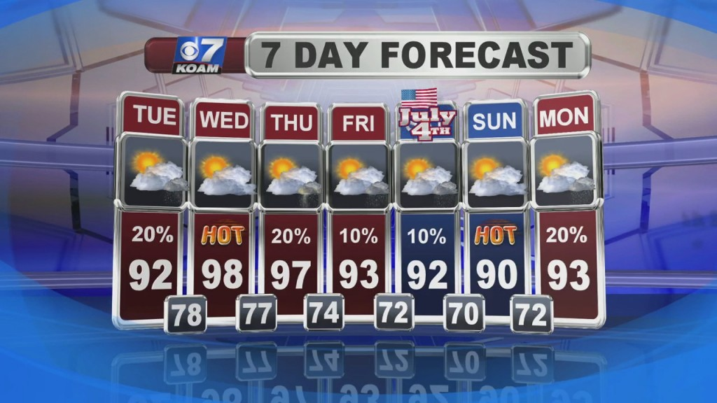 A Look At Local Weather With Doug Heady At 6pm (6 29)