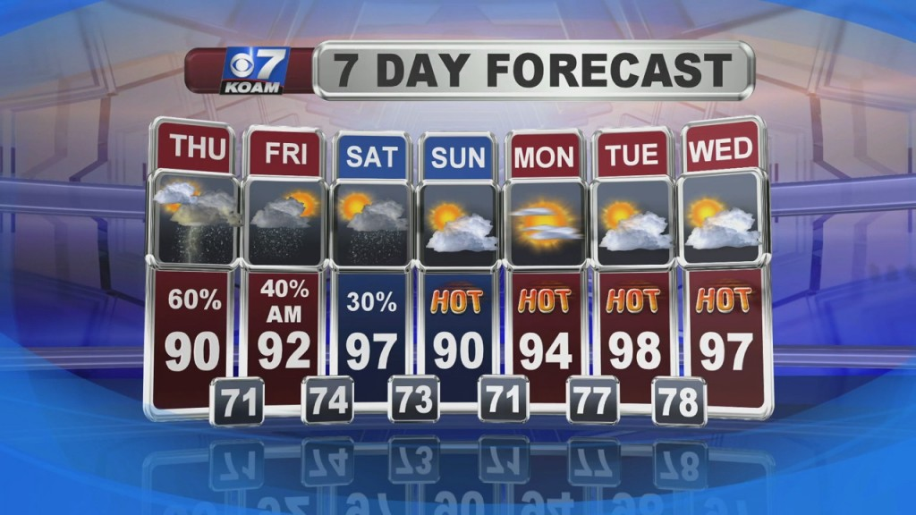 A Look At Local Weather With Nick Kelly At 6pm (7 8)