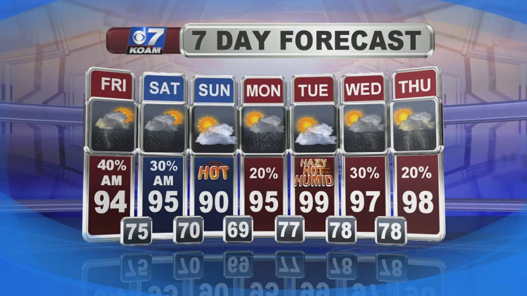 A Look At Local Weather With Doug Heady At 6pm (7 9)