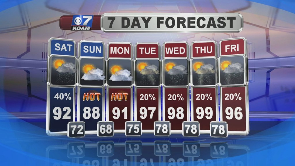 A Look At Local Weather With Doug Heady At 6pm (7 10)