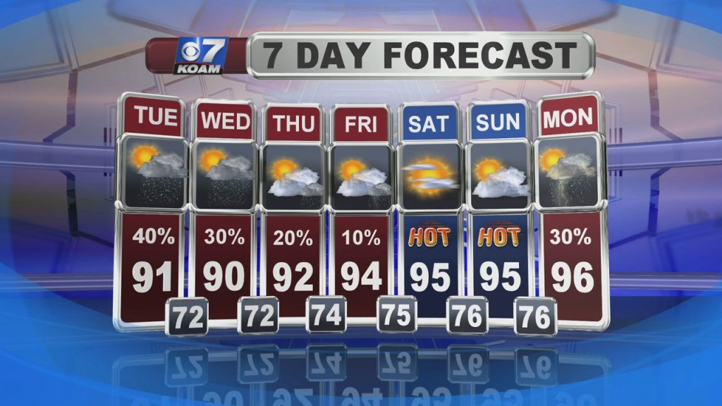 A Look At Local Weather With Doug Heady At 6pm (7 20)