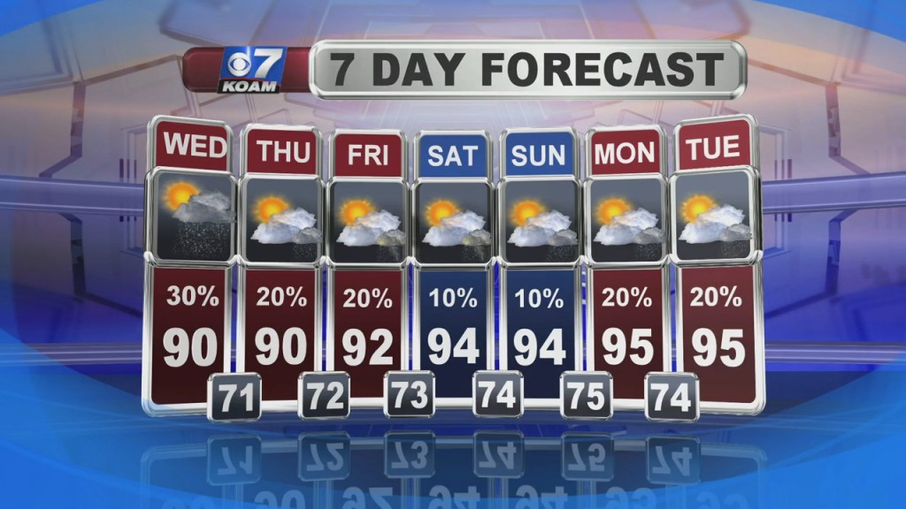 A Look At Local Weather With Nick Kelly At 6pm (7 21)