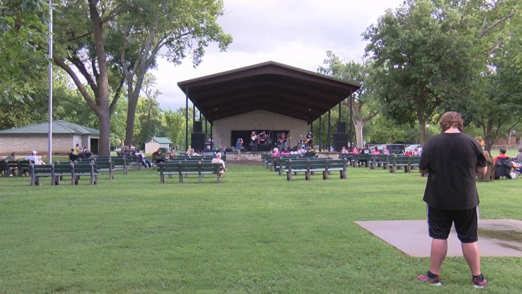 Music In The Park In Parsons