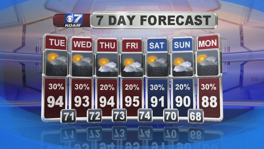 A Look At Local Weather With Doug Heady At 6pm (8 10)