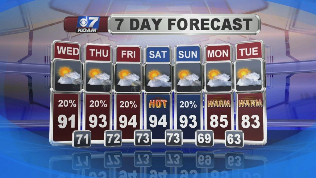 A Look At Local Weather With Nick Kelly At 6pm (8 11)