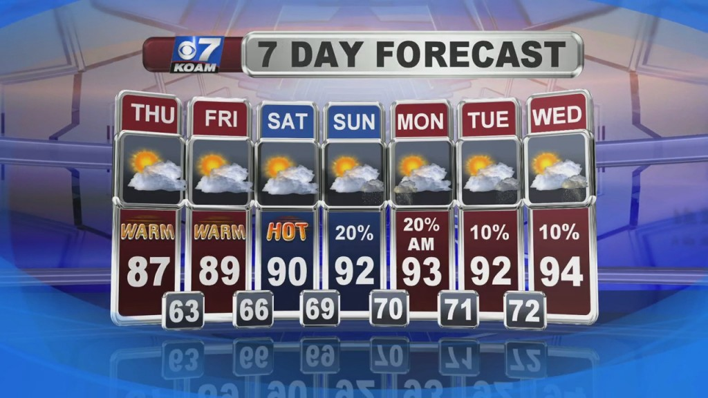 Weather Forecast With Nick Kelly At 6pm (8/19)