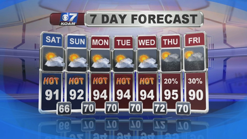 Weather Forecast With Doug Heady At 6pm (8/21)