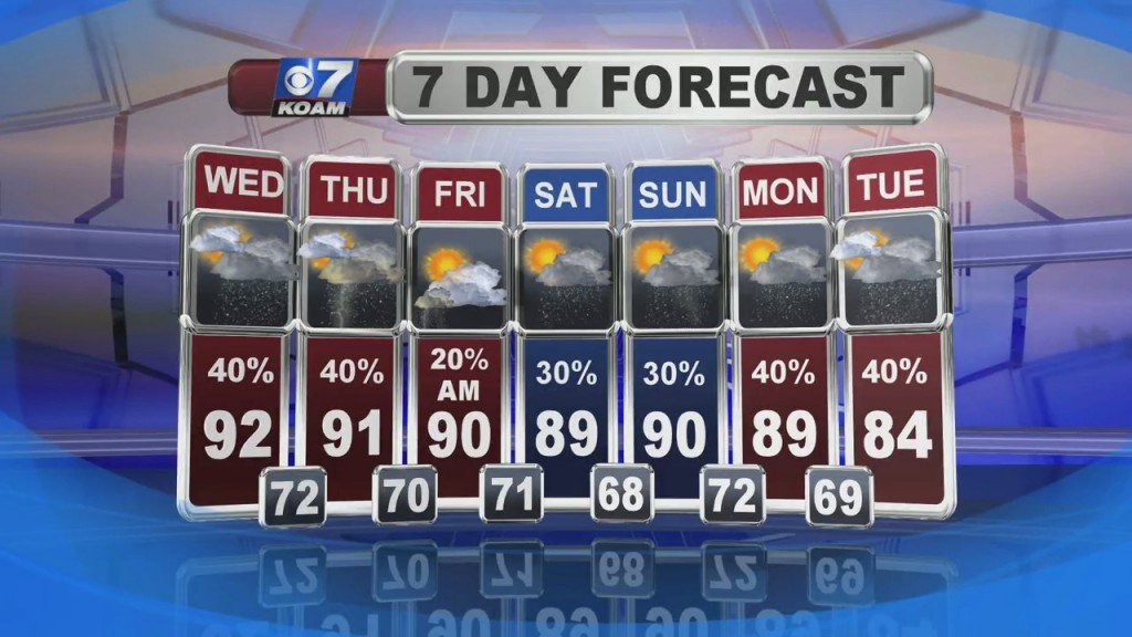 A Look At Local Weather With Nick Kelly At 6pm (8 25)