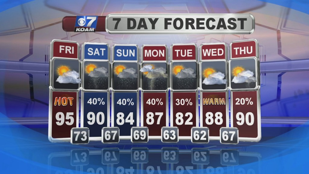 A Look At Local Weather With Doug Heady At 6pm (8 27)