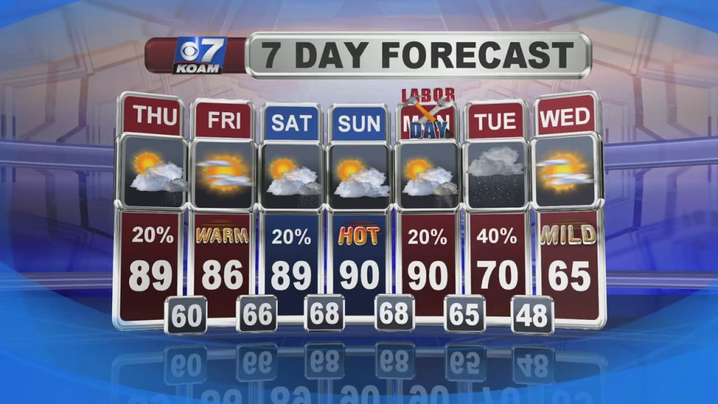 A Look At Local Weather With Doug Heady At 6pm (9 2)