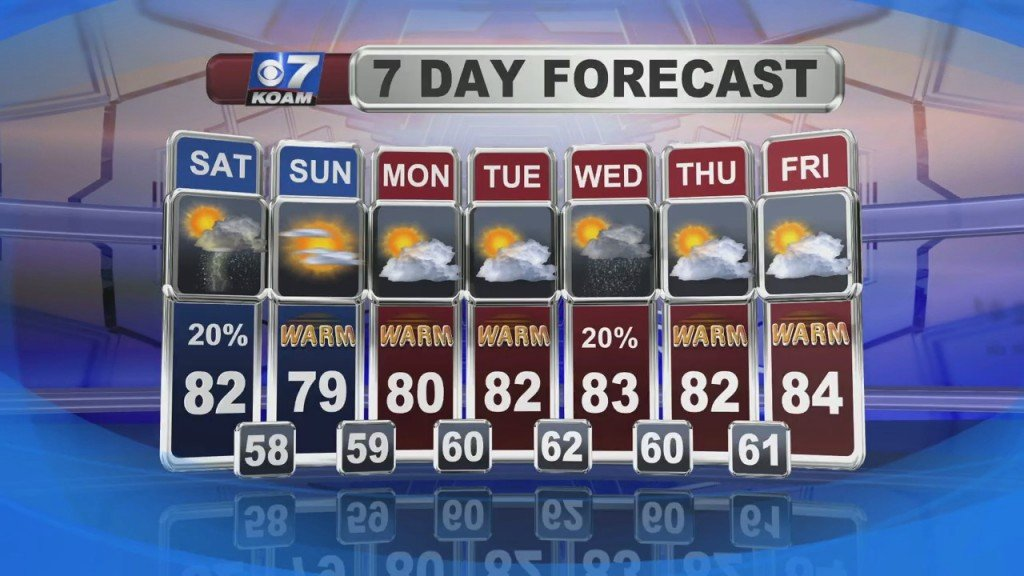 Weather Forecast With Doug Heady At 6pm (9/11)