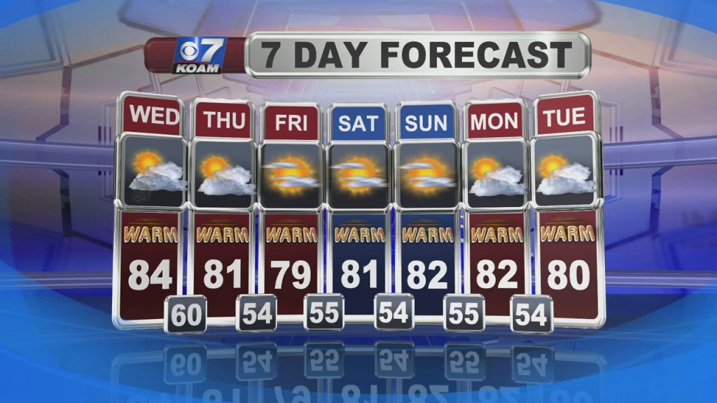 A Look At Local Weather With Doug Heady At 6pm (9 15)