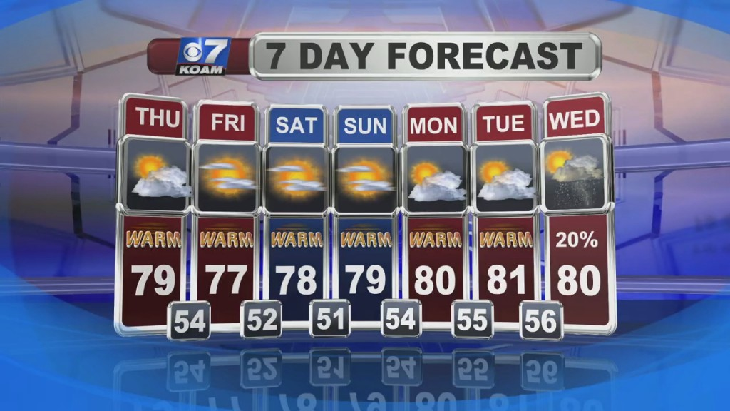 Weather Forecast With Doug Heady At 6pm (9/16)