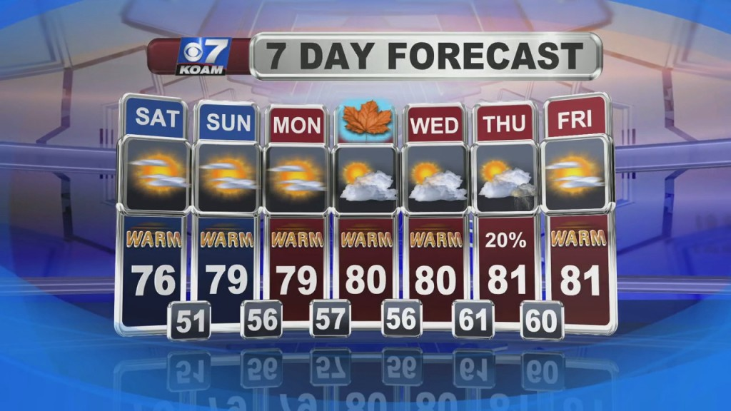 A Look At Local Weather With Nick Kelly At 6pm (9 17)