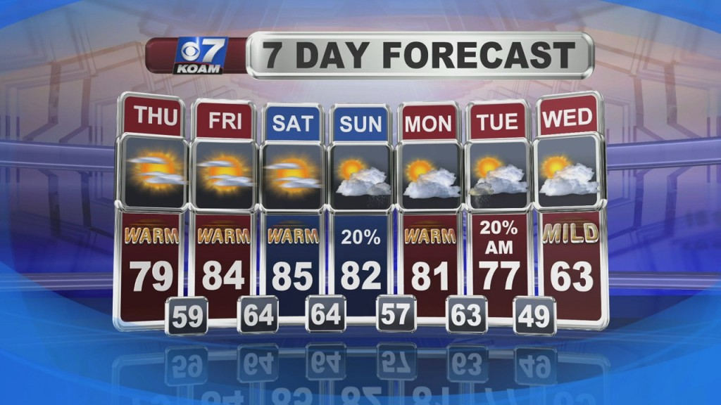 A Look At Local Weather With Nick Kelly At 6pm (9 23)