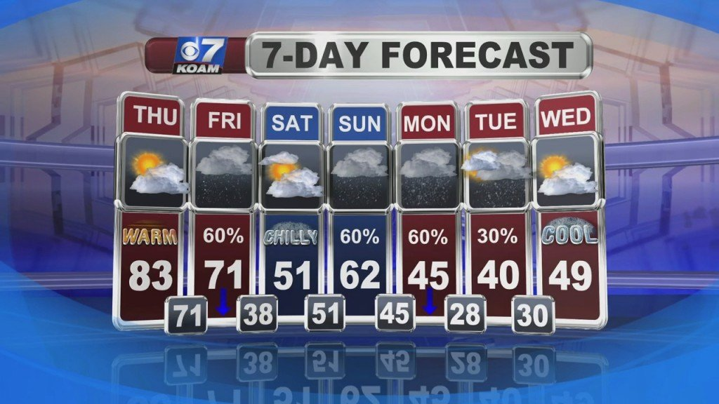 A Look At Local Weather With Nick Kelly At 6pm (10 21)