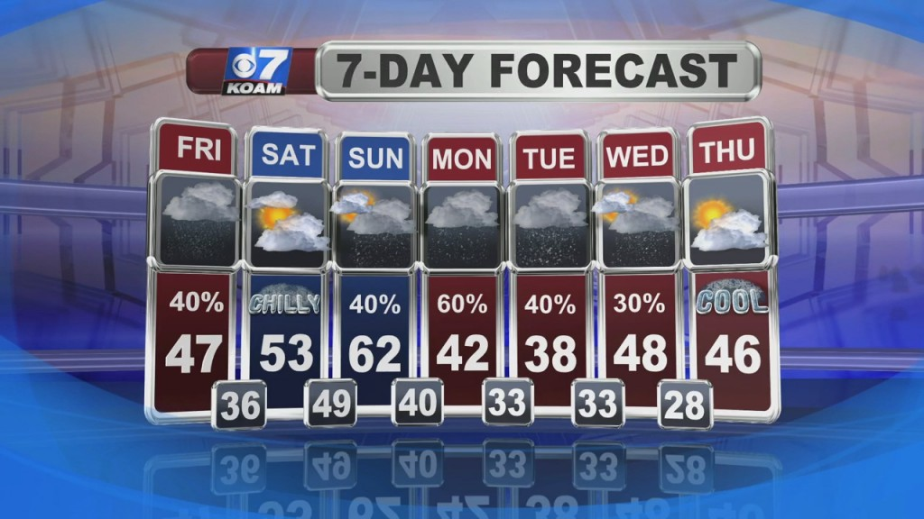 A Look At Local Weather With Doug Heady At 6pm (10 22)