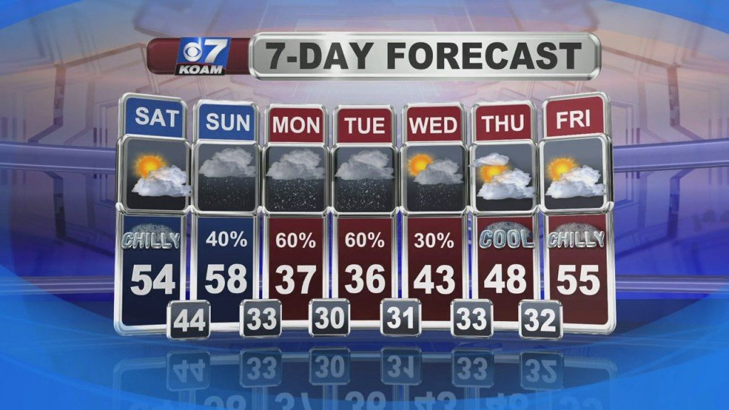 A Look At Local Weather With Doug Heady At 6pm (10 23)